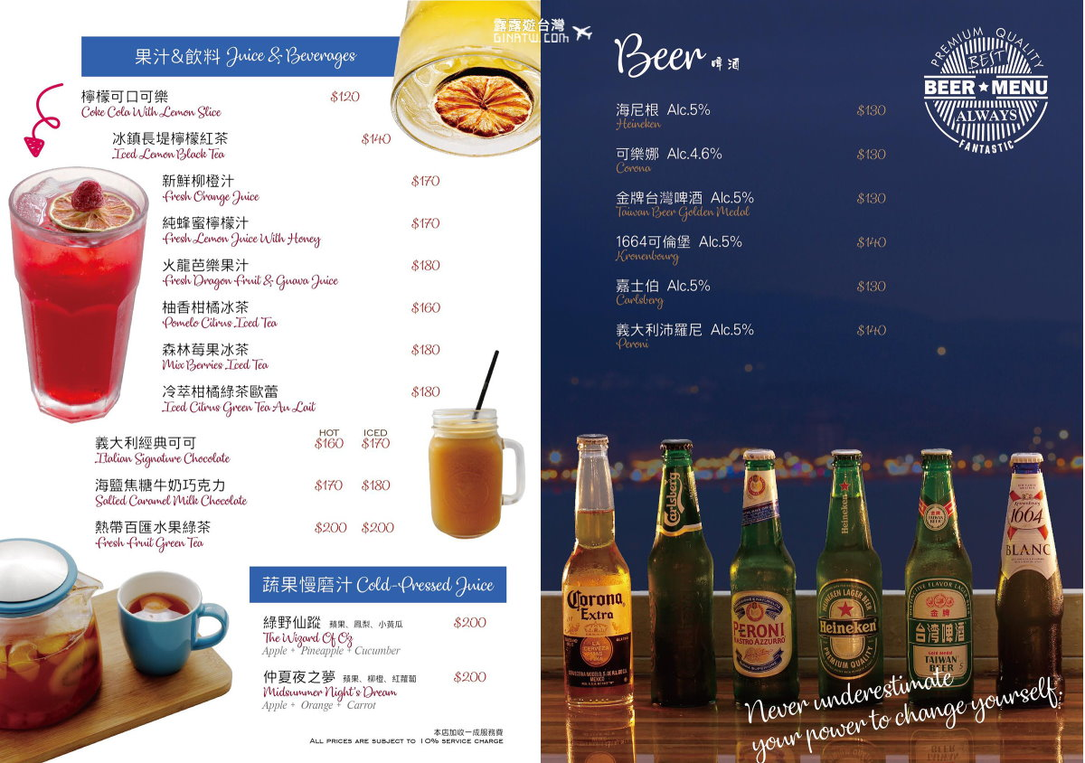 【河岸景觀咖啡廳】淡水老街-LB Cafe|2021菜單 @GINA環球旅行生活